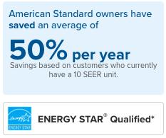american standard ac units