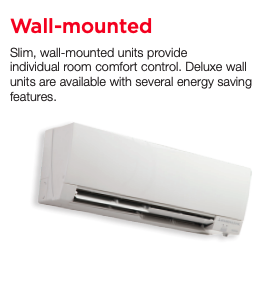 wall mounted ductless unit